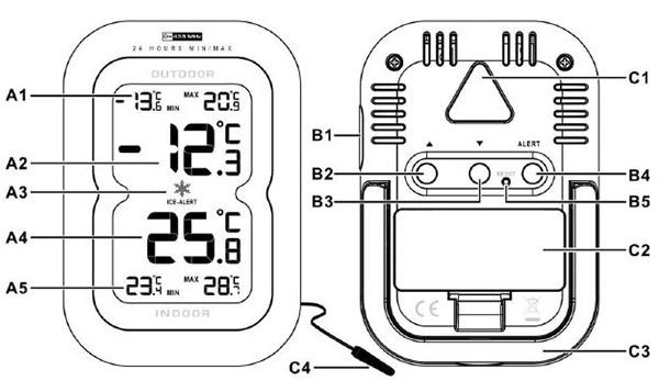 Термометр Atomic W239230-W инструкция