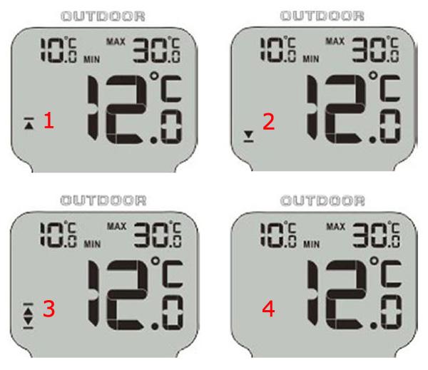 Термометр Ea2 OT300 предупреждение