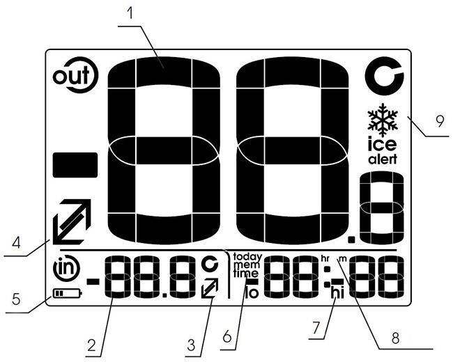 Термометр RST 02401 дисплей