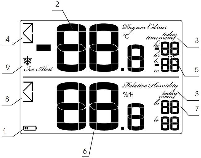 Термогигрометр RST 02403 дисплей